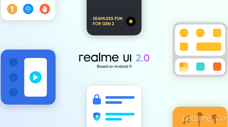 Realme Android 11